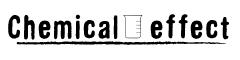 Chemical effect ケミカルエフェクト